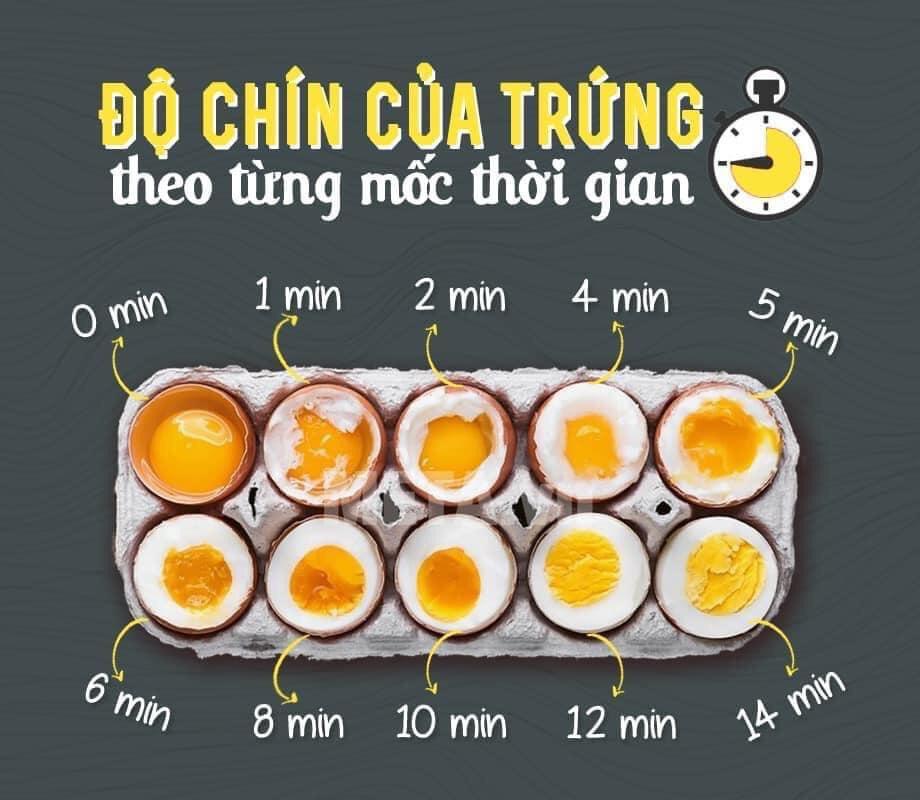 nhớ trứng luộc