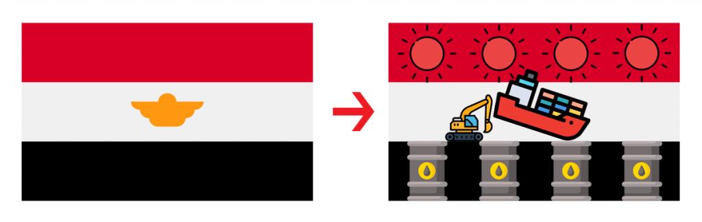 lá cờ ai cập tả thực