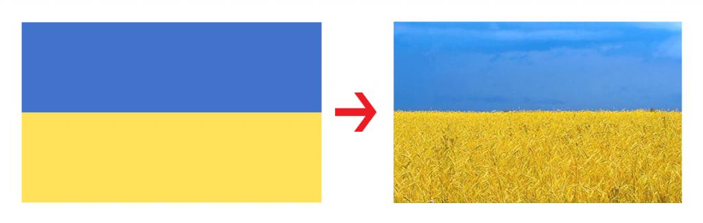 lá cờ ukraina tả thực