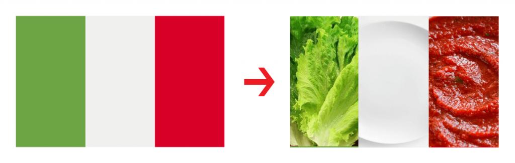 lá cờ ý tả thực