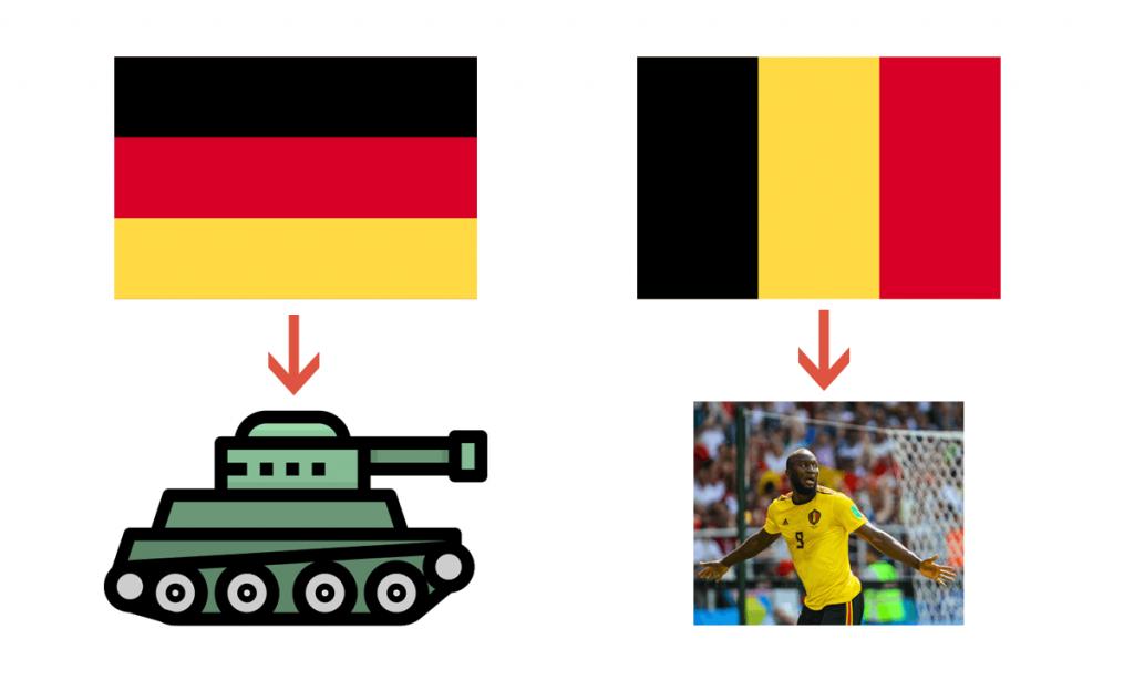 phân biệt cờ đức và cờ bỉ